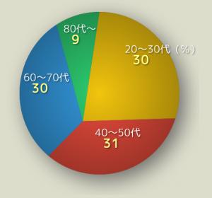 graph_04-300x280